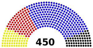 seat-composition-of-duma-in-russia